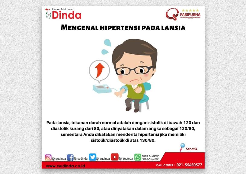 MENGENAL HIPERTENSI PADA LANSIA