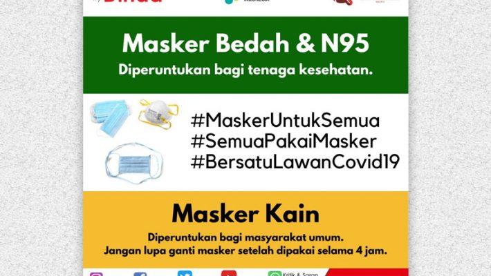 MASKER BEDAH & N95