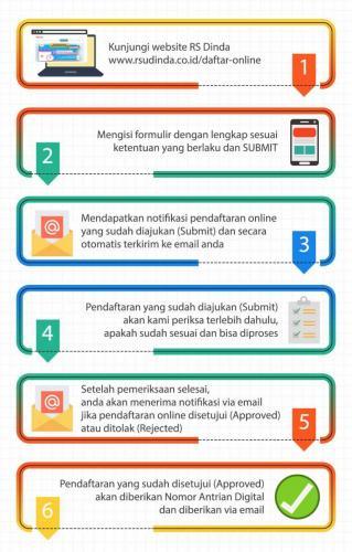 Web Post 20200709 Infografik